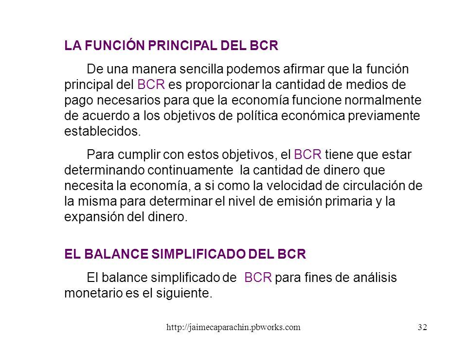 http://jaimecaparachin.pbworks.com31 Banco Central de Reserva (BCR) El banco Central de Reserva (BCR) es una persona jurídica de derecho público con a