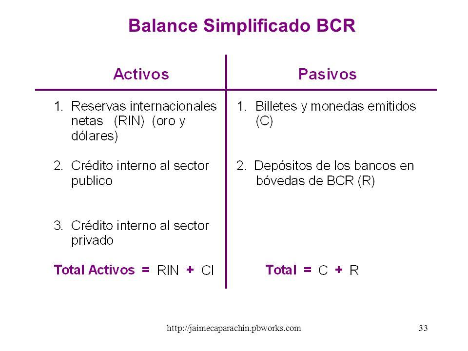 http://jaimecaparachin.pbworks.com32 LA FUNCIÓN PRINCIPAL DEL BCR De una manera sencilla podemos afirmar que la función principal del BCR es proporcio