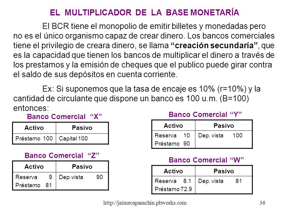 http://jaimecaparachin.pbworks.com35 -Operaciones de mercado abierto, se hacen comprando o vendiendo papeles de deuda en la bolsa los más conocidos so