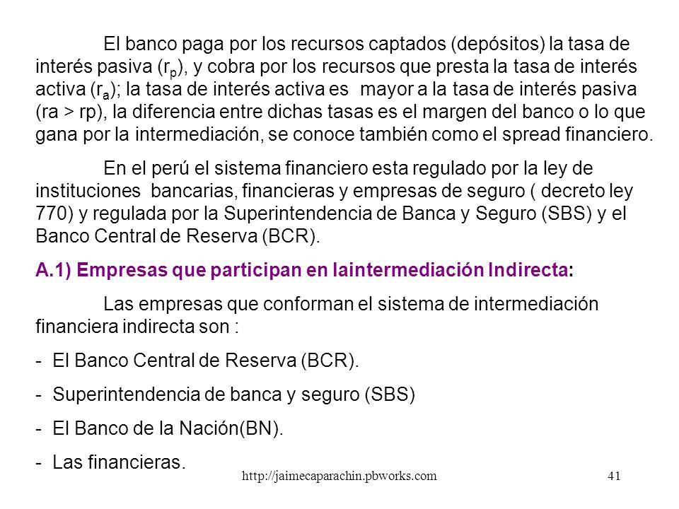 http://jaimecaparachin.pbworks.com40 SISTEMA DE INTERMEDIACIÓN FINANCIERA INDIRECTA EMPRESAS agentes Deficitarios FAMILIAS Agentes Superavitarios BANC