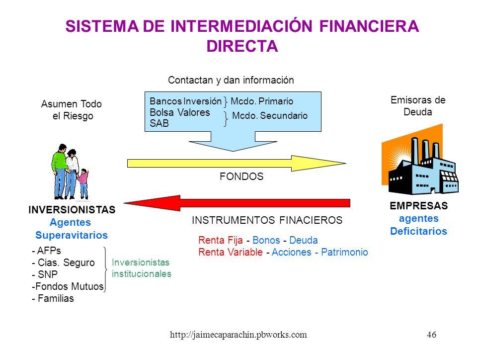 http://jaimecaparachin.pbworks.com45 B) SISTEMA DE INTERMEDIACIÓN DIRECTA Se da cuando el agente superavitario asume directamente el riesgo que implic