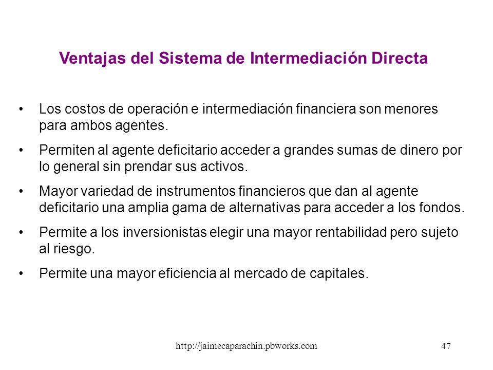 http://jaimecaparachin.pbworks.com46 SISTEMA DE INTERMEDIACIÓN FINANCIERA DIRECTA EMPRESAS agentes Deficitarios INVERSIONISTAS Agentes Superavitarios