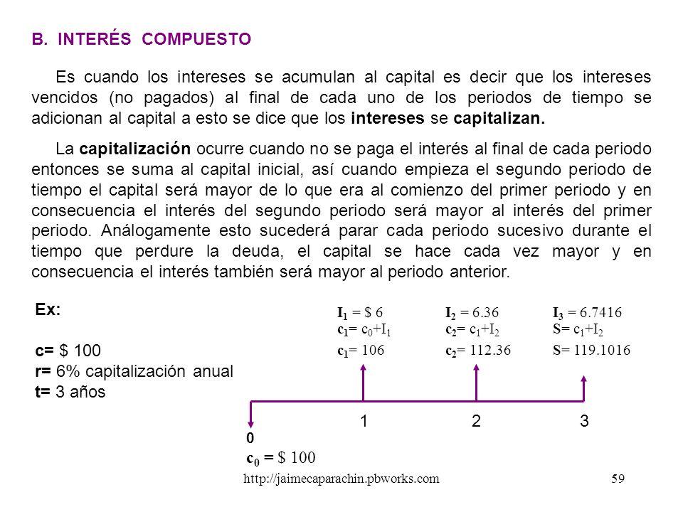 http://jaimecaparachin.pbworks.com58 EL MONTO ( M ó S ) Es la suma del interés ganado mas el capital o principal primitivo o inicial. M = C + I Desarr