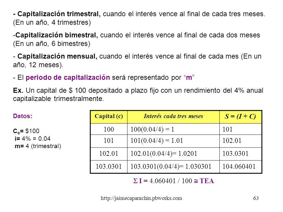 http://jaimecaparachin.pbworks.com62 TASA DE INTERÉS NOMINAL v/s TASA EFECTIVA Cuando la capitalización en el interés compuesto es anual entonces la t