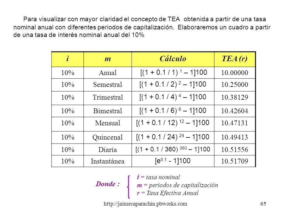 http://jaimecaparachin.pbworks.com64 Podemos concluir que para una tasa nominal del 4% anual capitalizable trimestralmente le corresponde una TEA ( r