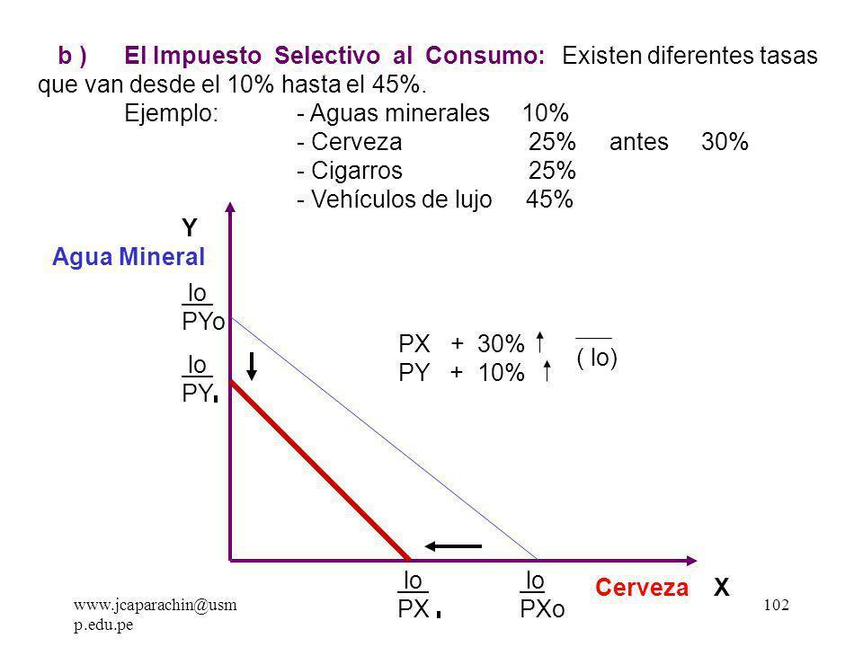 www.jcaparachin@usm p.edu.pe 101 Gráficamente: lo PYo lo PY lo PX lo PXo PX, PY ( l ) Y X