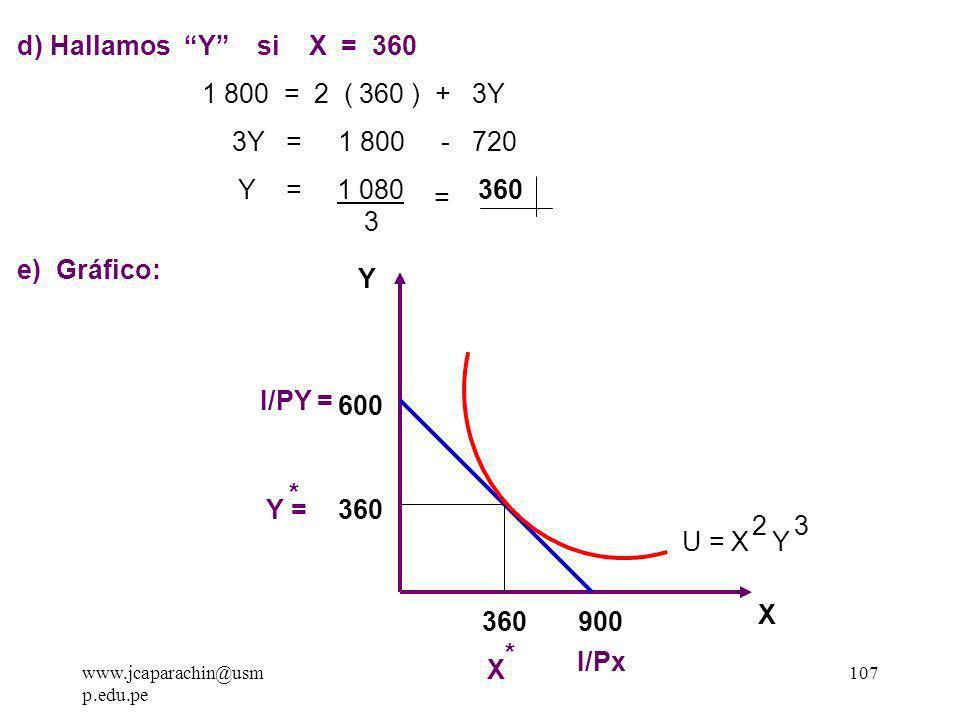 www.jcaparachin@usm p.edu.pe 106 b ) Nuestra 2° condición de optimización se da apartir de: I = X Px + Y Py 1 800 = 2X + 3Y.........