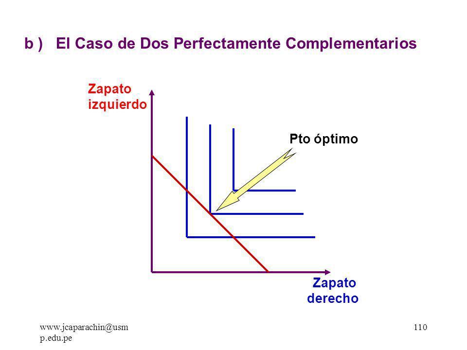 www.jcaparachin@usm p.edu.pe 109 OPTIMIZACIONES ATIPICAS Este tipo de optimizaciones se dan en las curvas de indiferencia atípica, las cuales son canastas o combinaciones que tienen un comportamiento especial.
