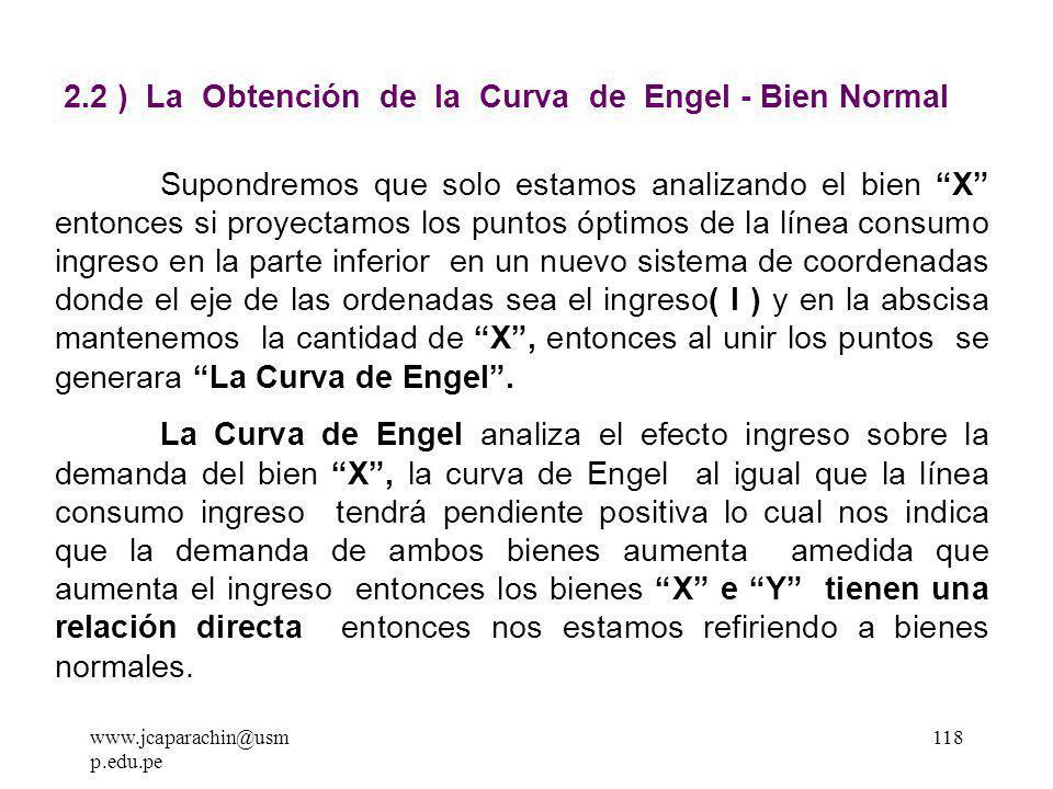 www.jcaparachin@usm p.edu.pe 117 Gráfico de la Línea Consumo - Ingreso Bien Normal Línea Consumo Ingreso X Y I2I2 Px I1I1 I0I0 I ( Px,Py ) I 2 > I 1 > I 0