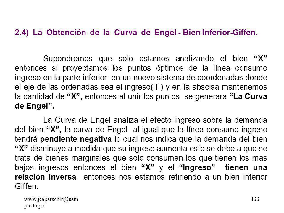 www.jcaparachin@usm p.edu.pe 121 Gráfico de la Línea Consumo - Ingreso Bien Inferior - Giffen Línea Consumo Precio X Y I2I2 Px I1I1 I0I0 I ( Px,Py ) I 2 > I 1 > I 0