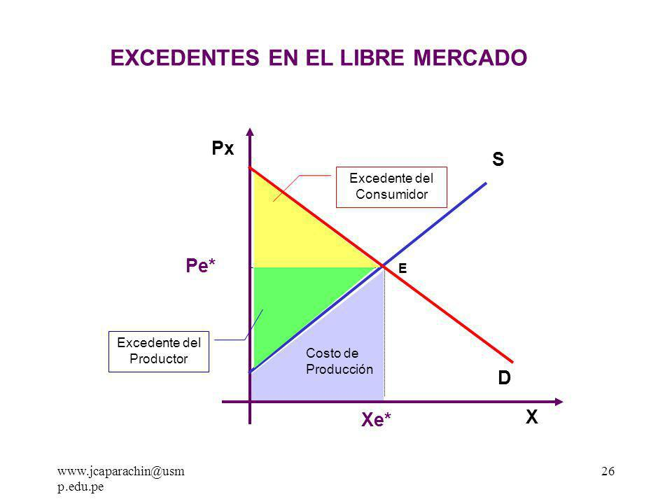 www.jcaparachin@usm p.edu.pe 25 Ingresos % Segmento Poblac.