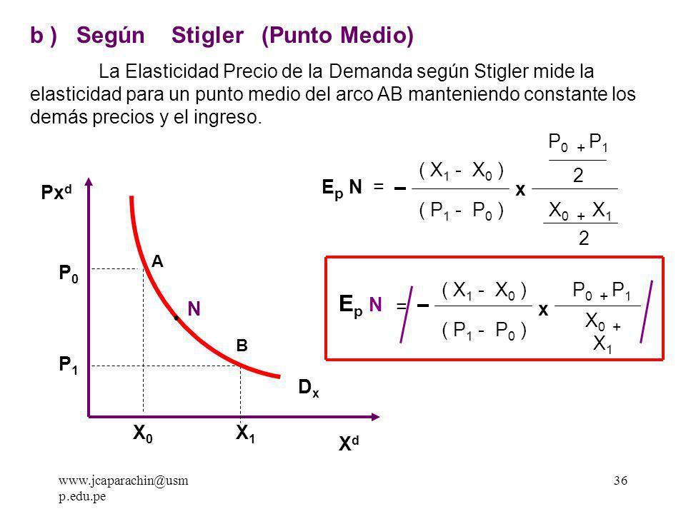 www.jcaparachin@usm p.edu.pe 35 a ) Formula General - Elasticidad Arco E P x % X X 0 X 0 X 0 % Px Px Px P 1 - P 0 Px 0 Px 0 AB == 100 x = ___ x P0P0 X 1 - X 0 = _ E P x AB = x x ( X 1 - X 0 ) ( P 1 - P 0 ) x P0P0 X0X0