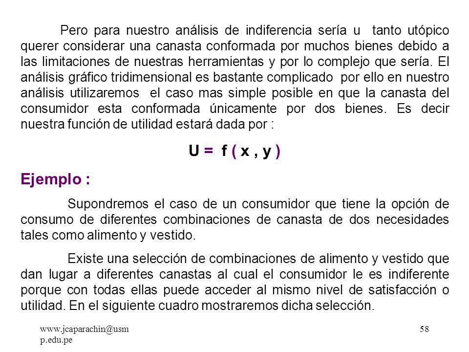 www.jcaparachin@usm p.edu.pe 57 Teoría de las Curvas de Indiferencia 1.