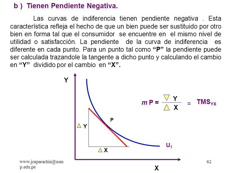 www.jcaparachin@usm p.edu.pe 61 a ) Existen Infinitas Curvas de Indiferencia.