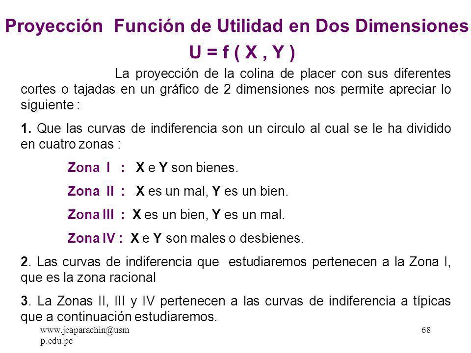 www.jcaparachin@usm p.edu.pe 67 BIEN x BIEN Y U1U1 U2U2 U3U3 ZONA I ZONA II ZONA III ZONA IV Proyección Función de Utilidad en Dos Dimensiones U = f ( X, Y ) I : X e Y son bienes.