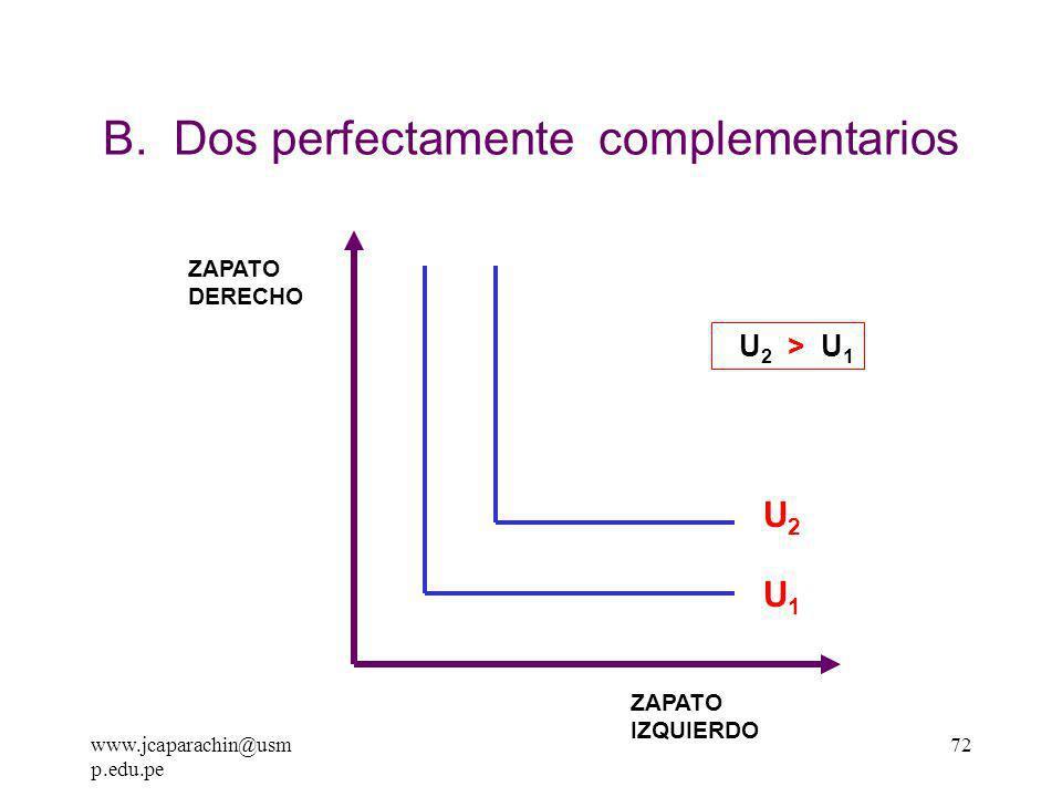 www.jcaparachin@usm p.edu.pe 71 B.- DOS PERFECTAMENTE COMPLEMENTARIOS Un bien X es perfectamente complementario a otro bien Y cuando la única manera de consumirlos es en forma conjunta.