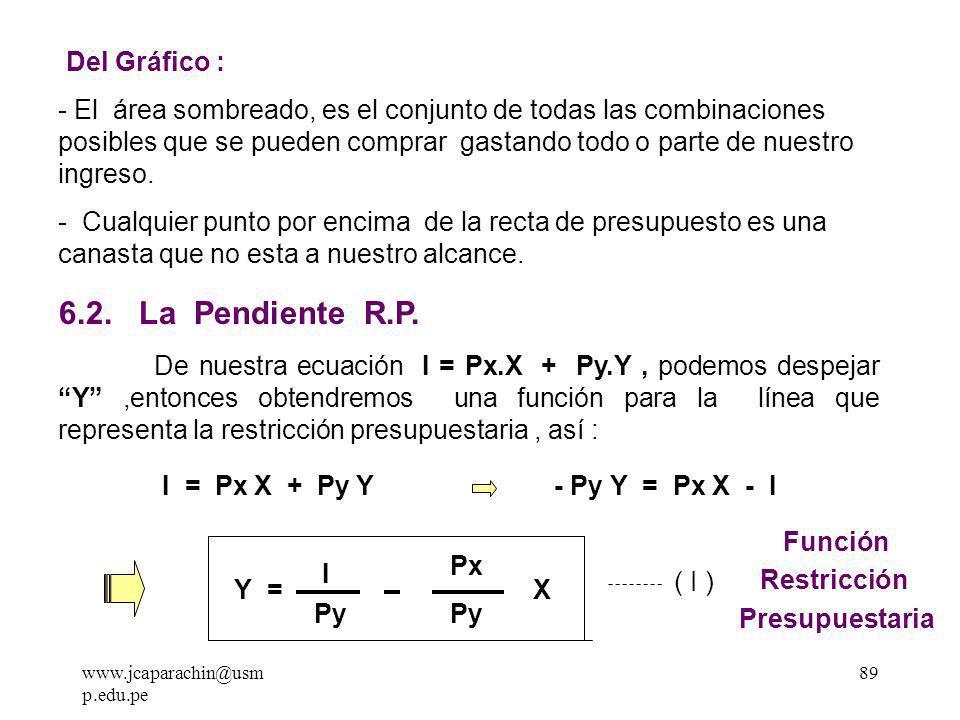 www.jcaparachin@usm p.edu.pe 88 I = PX.X, despejando X X = I Px 2.