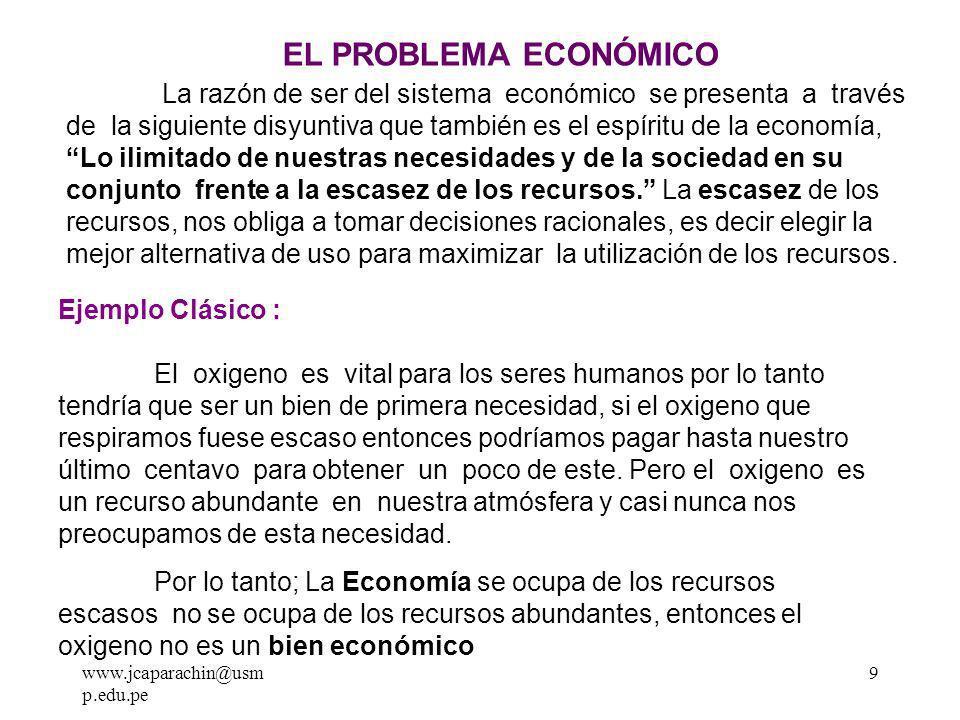 www.jcaparachin@usm p.edu.pe 8 $ Flujo Circular Simple del Funcionamiento del Sistema Económico EMPRESAS FAMILIAS EMPRESAS PRODUCEN LOS BIENES Y SERVICIOS ofrecen a los consumidores para obtener ganancias FAMILIAS SON DUEÑOS de los factores productivos como Trabajo, tierra, capital y el conocimiento LAS EMPRESAS PAGAN A LOS DUEÑOSDE LOS FACTORES PRODUCTIVOS; Sueldos, Salarios, Rentas, Intereses y Beneficios MERCADO DE FACTORES MERCADO DE BIENES Y SERVICIOS Oferta Bienes y Ss.