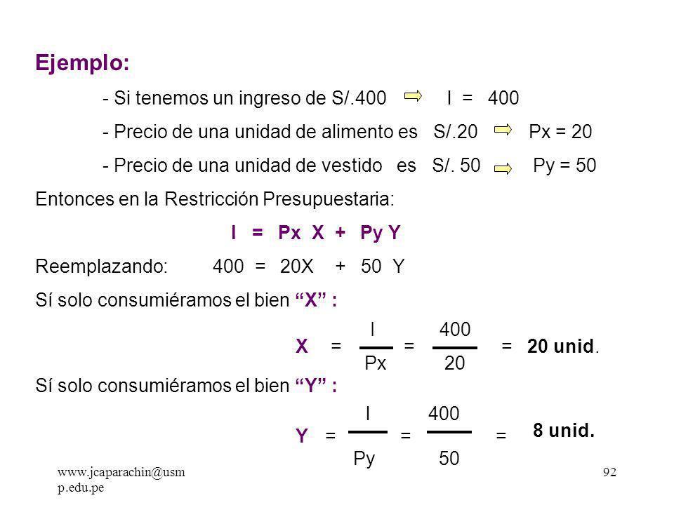 www.jcaparachin@usm p.edu.pe 91 dY dX = Px Py = Pendiente - Gráficamente también es posible hallar la pendiente, así : O A O B = Py I 0 I Px = l Py l Px = l l Py = Px Py Por la forma de la recta en el gráfico sabemos que tiene pendiente negativa entonces: m = Px Py Sin embargo lo que mas nos interesa es el valor absoluto de esta pendiente porque representa el precio relativo del bien X en términos del bien Y.