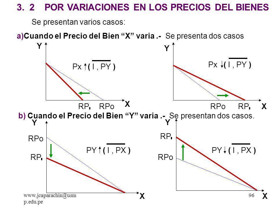 www.jcaparachin@usm p.edu.pe 95 Gráficamente: = 8 lo Py =10 l Py =20 lo Px l =25 Y X l ( Px, Py )