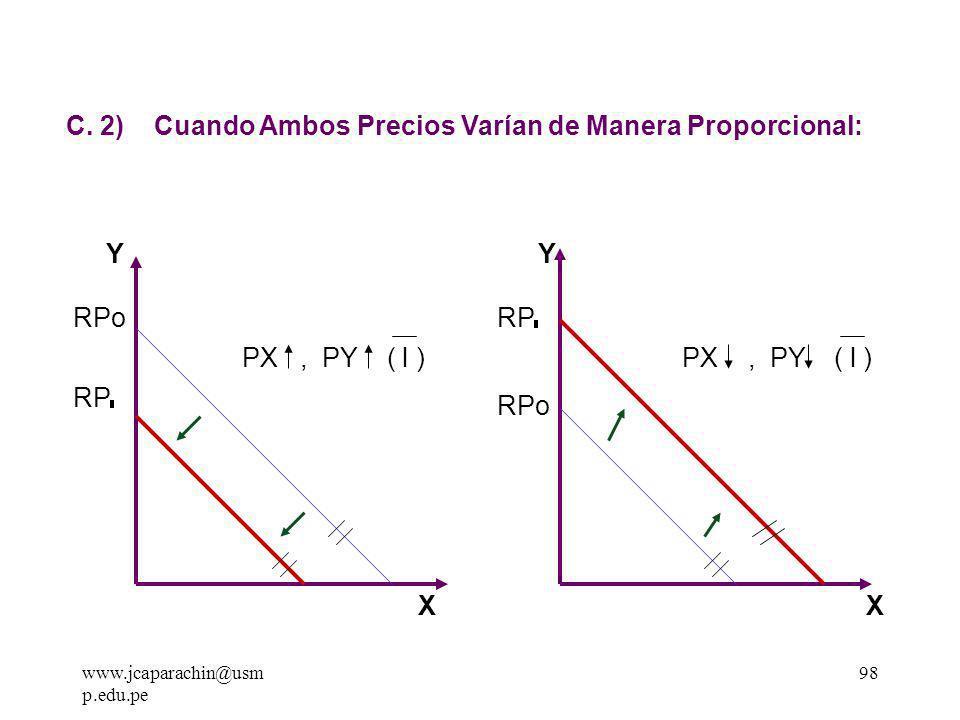 www.jcaparachin@usm p.edu.pe 97 C) Cuando Ambos Precios Varían ; Se presentan tres casos: C.