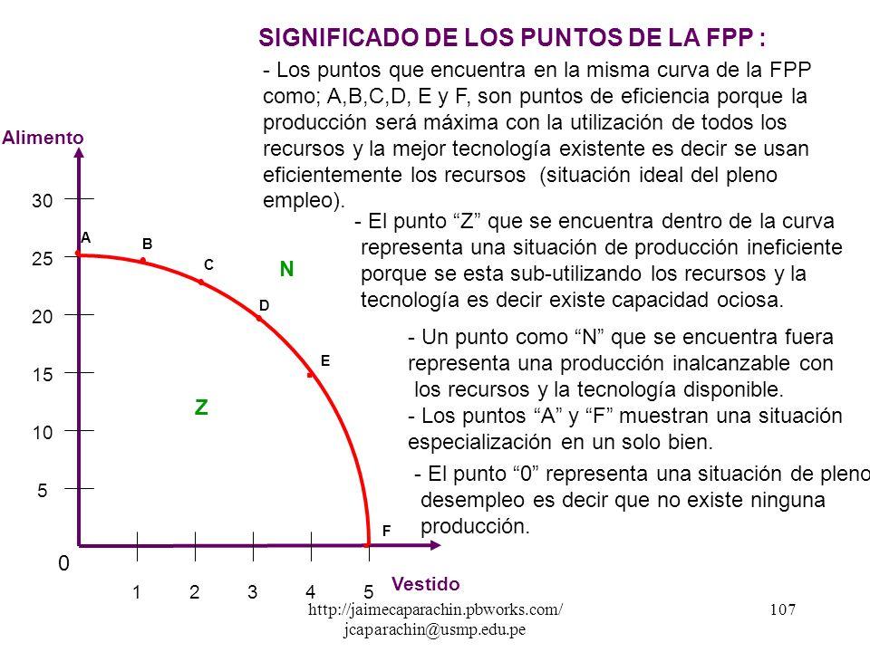 http://jaimecaparachin.pbworks.com/ jcaparachin@usmp.edu.pe 106 La Frontera de Posibilidades de Producción ( FPP ) Es una curva que muestra la cantida