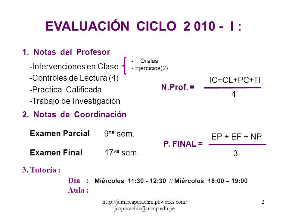 http://jaimecaparachin.pbworks.com/ jcaparachin@usmp.edu.pe 2 EVALUACIÓN CICLO 2 010 - I : -Intervenciones en Clase -Controles de Lectura (4) -Practica Calificada -Trabajo de Investigación 1.
