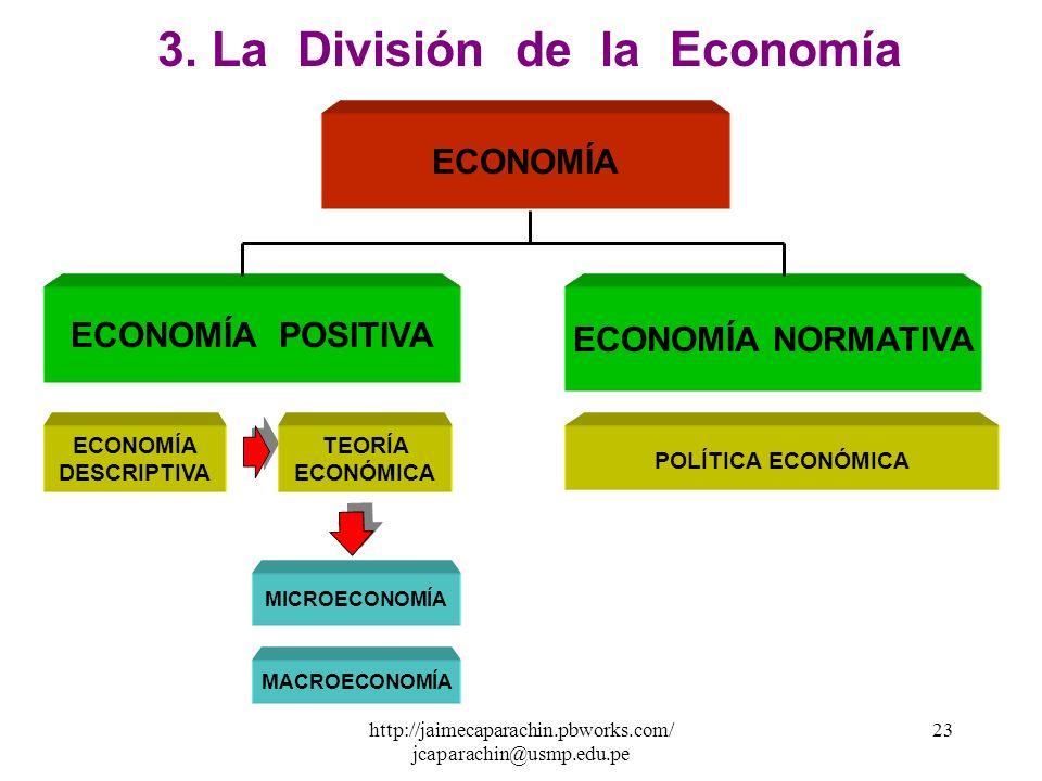 http://jaimecaparachin.pbworks.com/ jcaparachin@usmp.edu.pe 22 - Política de devaluación de la moneda domestica para lograra mejoras en la balanza de