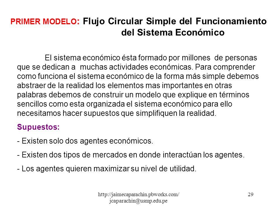 http://jaimecaparachin.pbworks.com/ jcaparachin@usmp.edu.pe 28 En ese sentido los modelos económicos se asemejan por el nivel de abstracción a un mapa