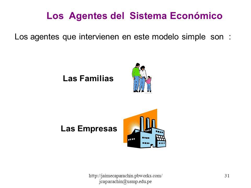 http://jaimecaparachin.pbworks.com/ jcaparachin@usmp.edu.pe 30 $ Flujo Circular Simple del Funcionamiento del Sistema Económico EMPRESAS FAMILIAS EMPR