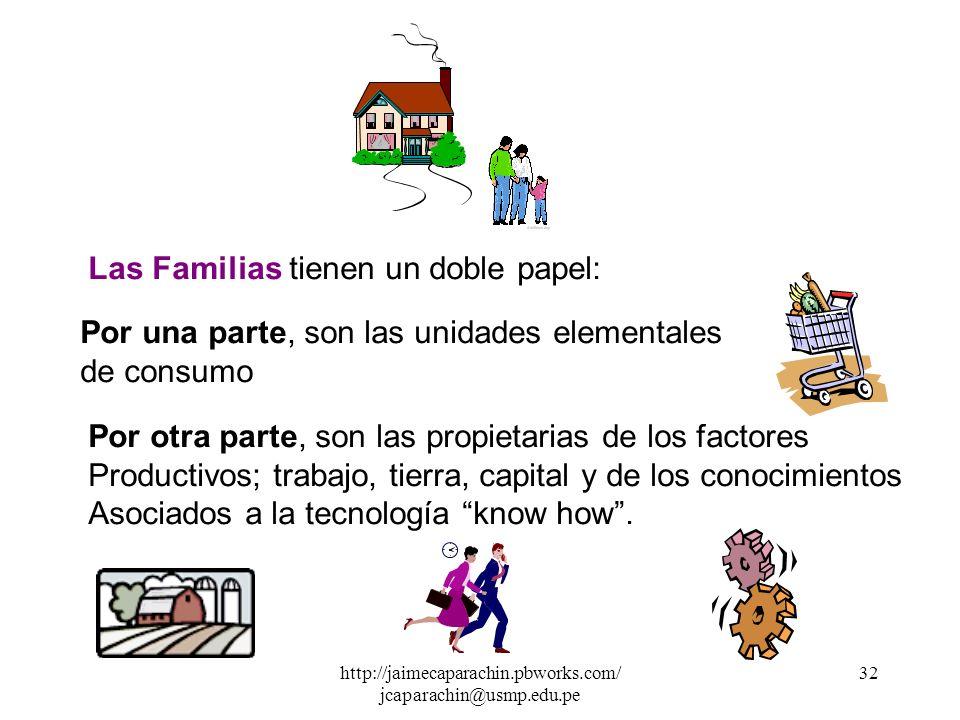 http://jaimecaparachin.pbworks.com/ jcaparachin@usmp.edu.pe 31 Los agentes que intervienen en este modelo simple son : Las Familias Las Empresas Los A