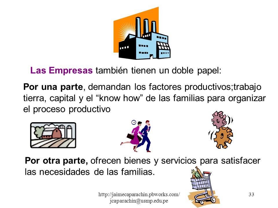 http://jaimecaparachin.pbworks.com/ jcaparachin@usmp.edu.pe 32 Las Familias tienen un doble papel: Por otra parte, son las propietarias de los factore
