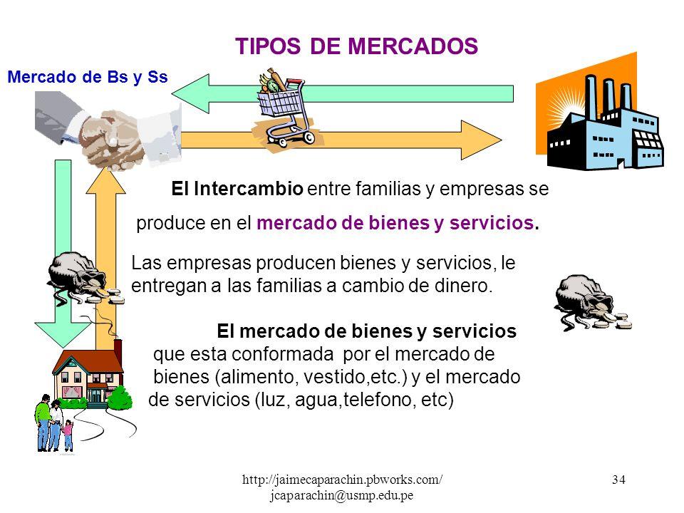 http://jaimecaparachin.pbworks.com/ jcaparachin@usmp.edu.pe 33 Las Empresas también tienen un doble papel: Por una parte, demandan los factores produc