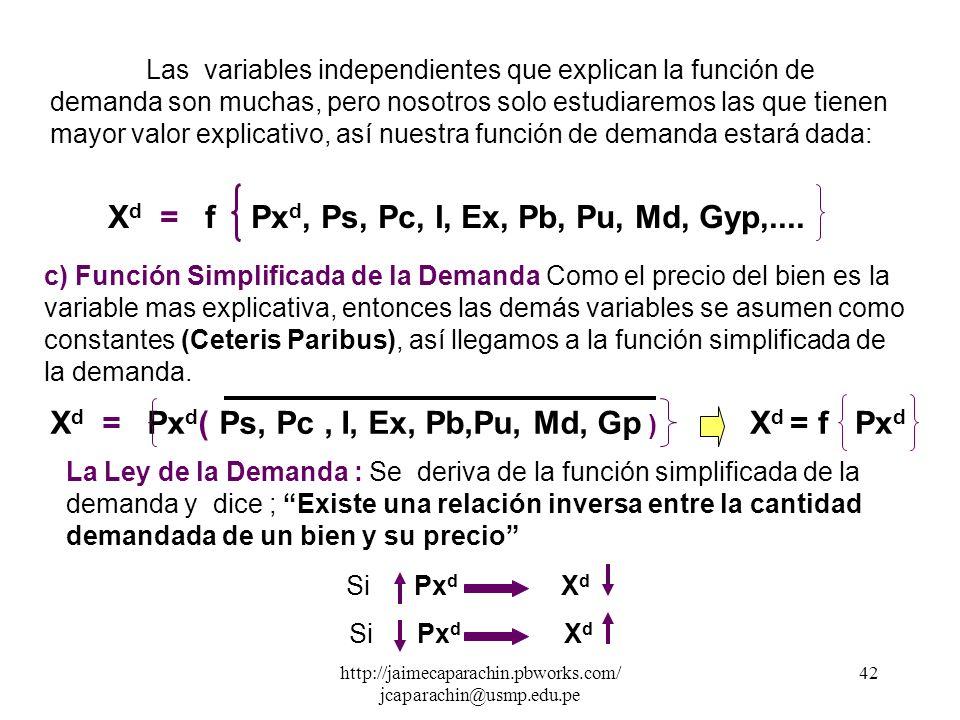 http://jaimecaparachin.pbworks.com/ jcaparachin@usmp.edu.pe 41 ANÁLISIS DE LA DEMANDA a) Cantidad Demandada b) Función de Demanda Es la cantidad de un