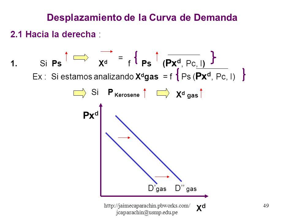 http://jaimecaparachin.pbworks.com/ jcaparachin@usmp.edu.pe 48 Movimientos de la Curva de Demanda 2. Desplazamientos de la curva de Demanda Los despla