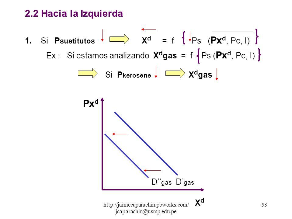 http://jaimecaparachin.pbworks.com/ jcaparachin@usmp.edu.pe 52 Resumen : Los desplazamientos de la curva de demanda hacia la derecha se dan : X d = Ps