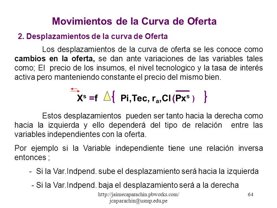 http://jaimecaparachin.pbworks.com/ jcaparachin@usmp.edu.pe 63 Movimientos de la Curva de Oferta 1. A lo Largo de la Curva de Oferta Los movimientos a