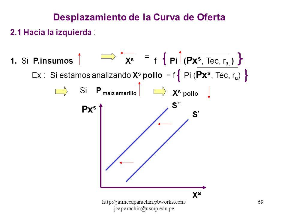 http://jaimecaparachin.pbworks.com/ jcaparachin@usmp.edu.pe 68 Resumen : Los desplazamientos de la curva de oferta hacia la derecha se dan : X s = f P