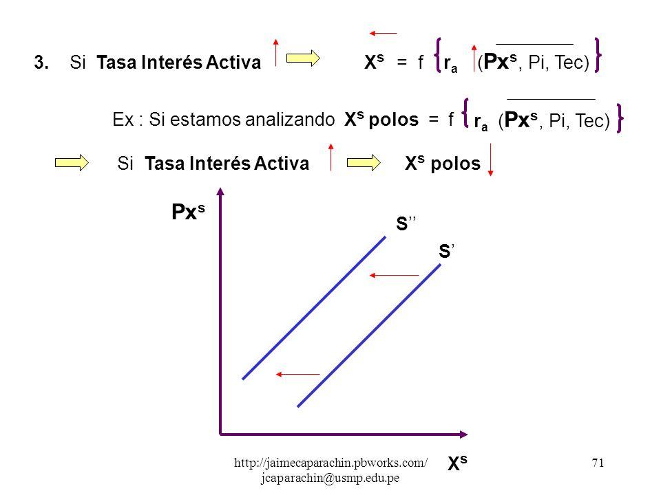 http://jaimecaparachin.pbworks.com/ jcaparachin@usmp.edu.pe 70 2. Si Nivel Tecnológico X s = f Tec ( Px s, Pi, r a ) Si Nivel Tecnológico X s tornillo