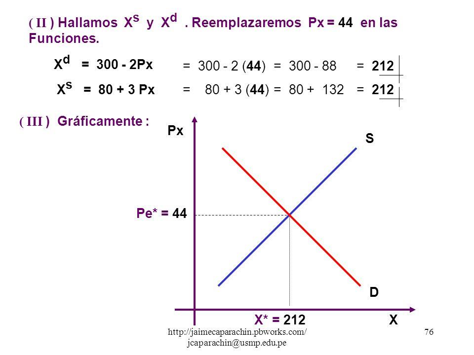 http://jaimecaparachin.pbworks.com/ jcaparachin@usmp.edu.pe 75 Ejercicio: Determinar el punto de equilibrio de mercado del artículo X sabiendo que las