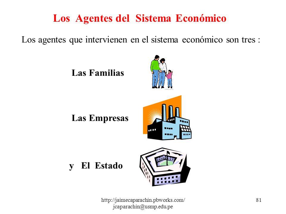 http://jaimecaparachin.pbworks.com/ jcaparachin@usmp.edu.pe 80 $ Flujo Circular con intervención del Estado EMPRESAS FAMILIAS EMPRESAS PRODUCEN LOS BI