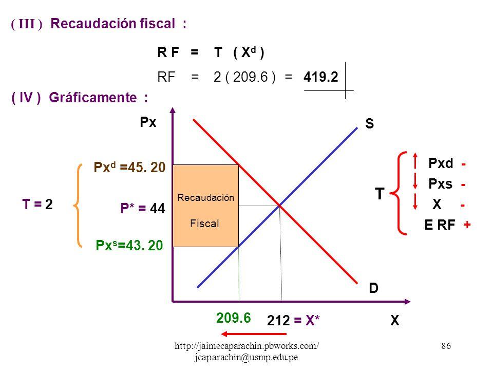 http://jaimecaparachin.pbworks.com/ jcaparachin@usmp.edu.pe 85..... Continua 216 = 5Px s Px s = 216 5 = 43.2......... ( 3 ) Reemplazamos ( 3 ) en ( 1