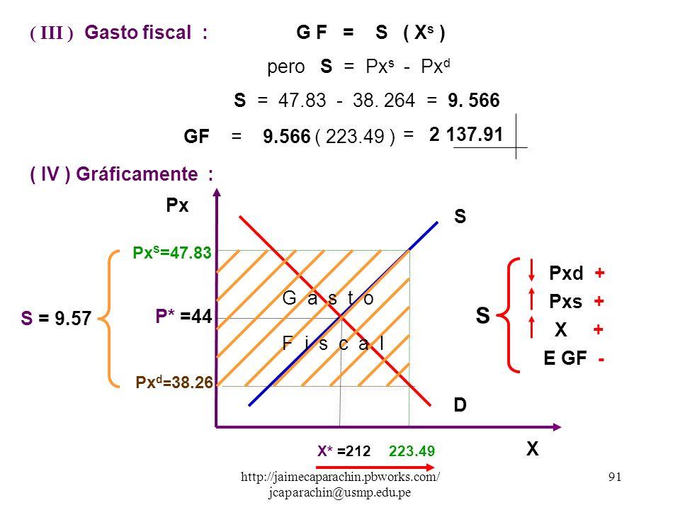 http://jaimecaparachin.pbworks.com/ jcaparachin@usmp.edu.pe 90..... Continua 220 = 4.6Px s Px s = 220 4.6 = 47.83......... ( 3 ) Reemplazamos ( 3 ) en