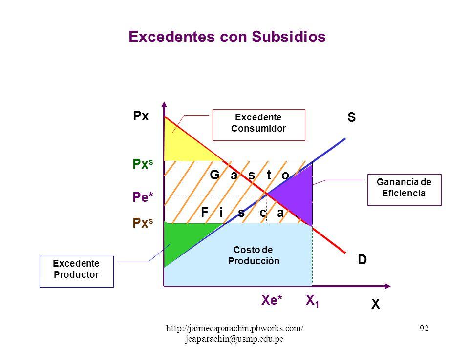 http://jaimecaparachin.pbworks.com/ jcaparachin@usmp.edu.pe 91 ( III ) Gasto fiscal :G F = S ( X s ) pero S = Px s - Px d S = 47.83 - 38. 264 = 9. 566