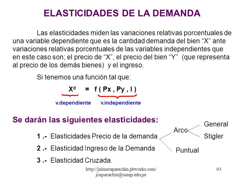 http://jaimecaparachin.pbworks.com/ jcaparachin@usmp.edu.pe 92 X Px Px s S D Pe* Xe*X1X1 G a s t o F i s c a l Excedentes con Subsidios Excedente Cons