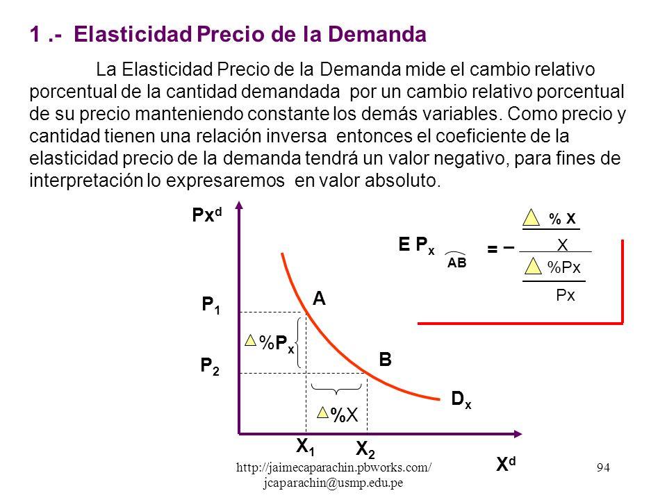 http://jaimecaparachin.pbworks.com/ jcaparachin@usmp.edu.pe 93 ELASTICIDADES DE LA DEMANDA Las elasticidades miden las variaciones relativas porcentua