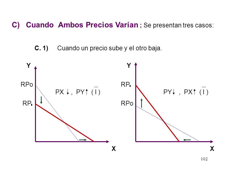 101 3. 2POR VARIACIONES EN LOS PRECIOS DEL BIENES Se presentan varios casos: a)Cuando el Precio del Bien X varia.- Se presenta dos casos b) Cuando el
