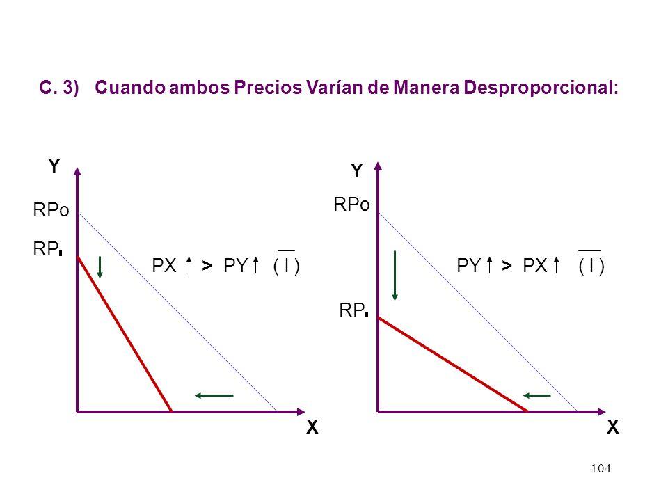 103 C. 2) Cuando Ambos Precios Varían de Manera Proporcional: Y X Y X RPo RP RPo PX, PY ( l )