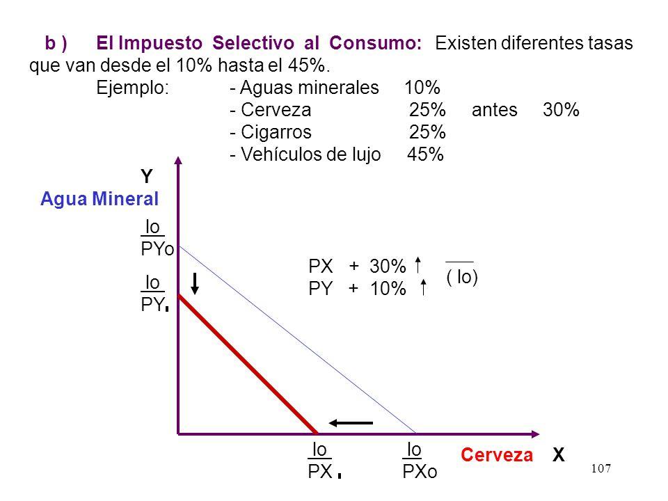 106 Gráficamente: lo PYo lo PY lo PX lo PXo PX, PY ( l ) Y X