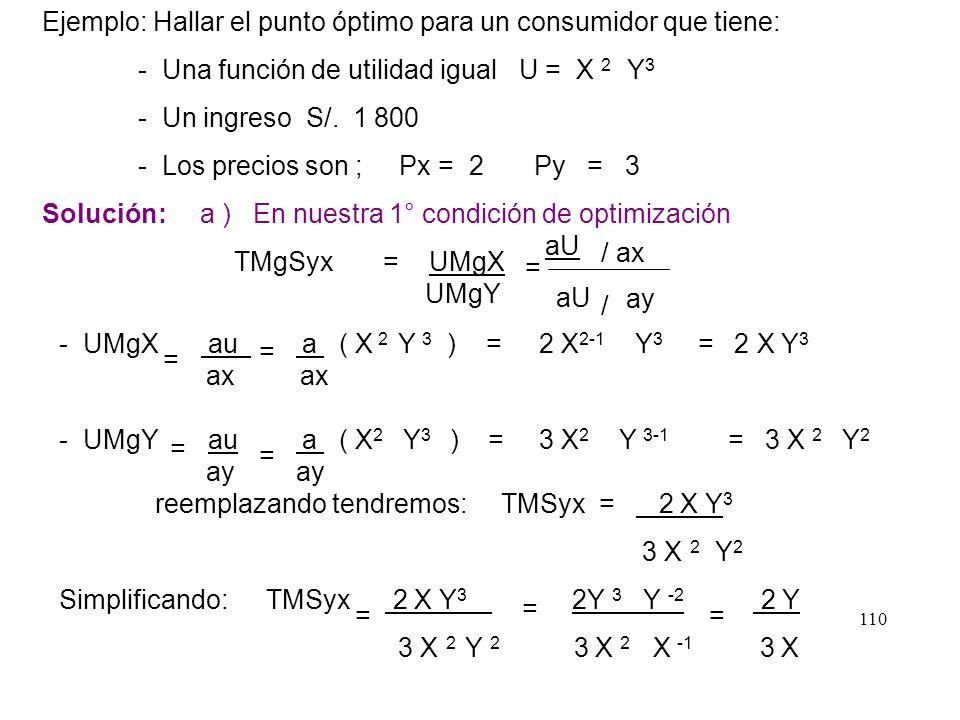 109 m C.I = m R.P pero m C.I = - TMSyx Y m R.P = - PX/PY Px Py TMgSyx Px Py Pero la TMgSyx = UMgX / UMgY = = Condición de equilibrio E Max. U ( X,Y )
